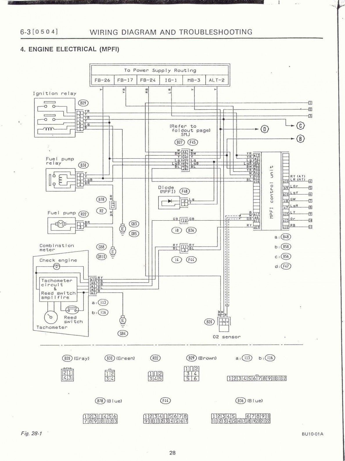 Subaru Engine Wiring Harness Diagram Di 2020