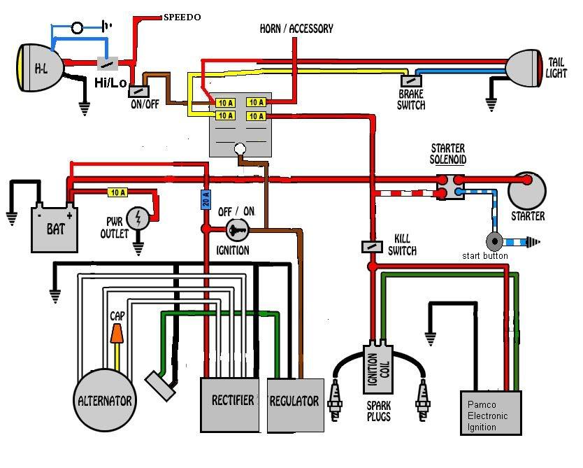 xs650 wiring diagram | Motorcycle wiring diagrams | Motos, Sistema electrico, Cafe racer