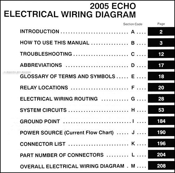 image result for toyota echo 2005 manual wiring diagram toyota rh pinterest com 2005 toyota echo wiring diagram echo radio wiring diagram