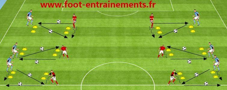 Exercice de foot pour améliorer la rapidité d'exécution des passes dans le football et donc ...