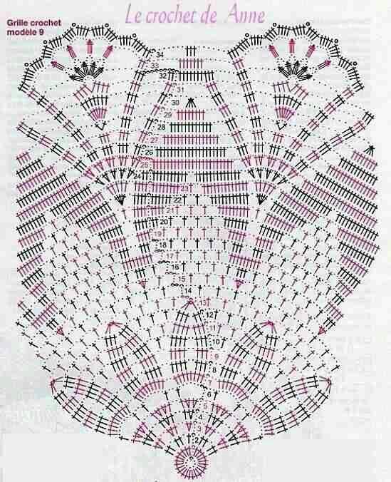 Mooi kleedje   artesanato   Pinterest   Carpeta, Patrones libres de ...