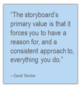 The StoryboardS Primary Value  Marketing Mixology