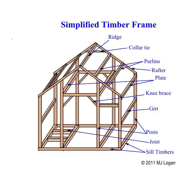 japanese timber framing - Google Search   japanese house   Pinterest ...