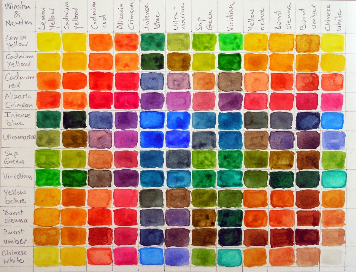 Winsor Newton Cotman Pocket Box 12 Colour Chart Color Mixing