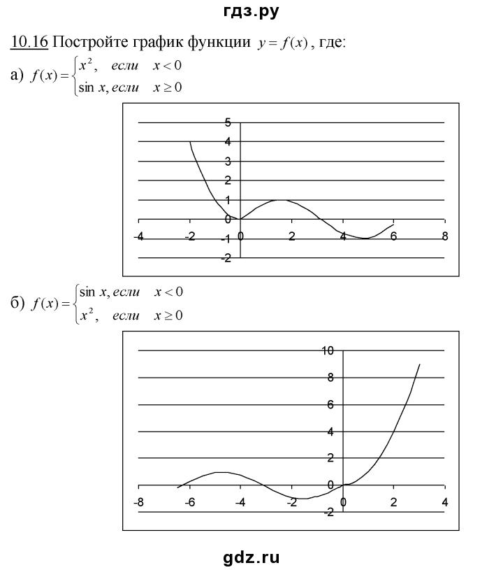 reshebnik-po-stupenkam-7-klass-algebra-nikolskiy