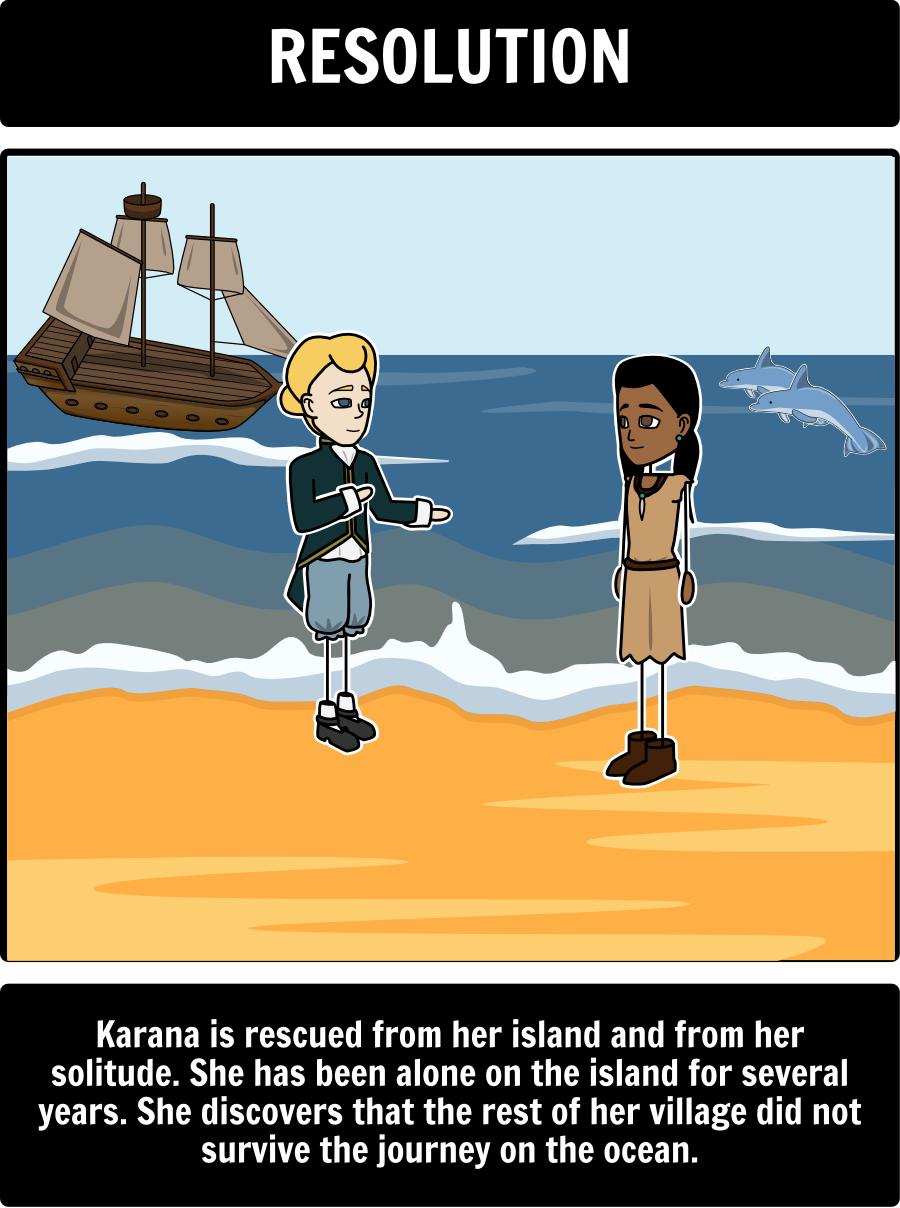 the island summary