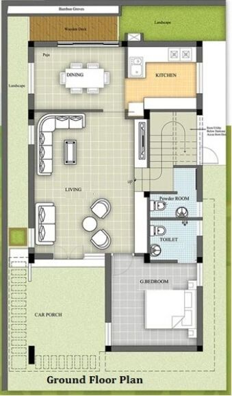 Pin By Sadhana Saurabh On House Duplex House Design