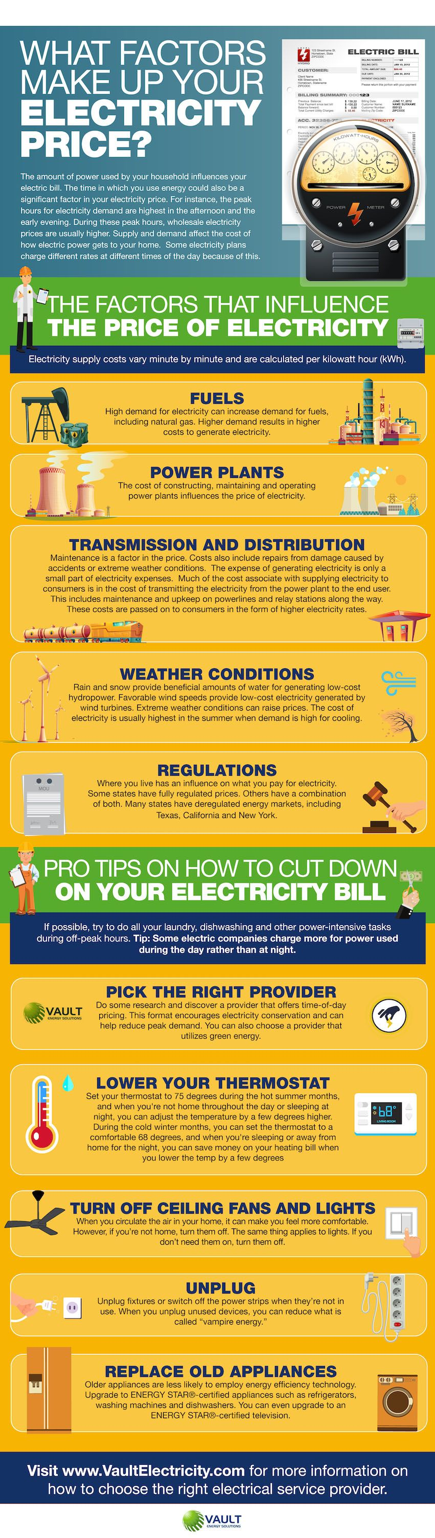 What Factors Make Up Your Electricity Price Electricity Prices Infographic How Are You Feeling