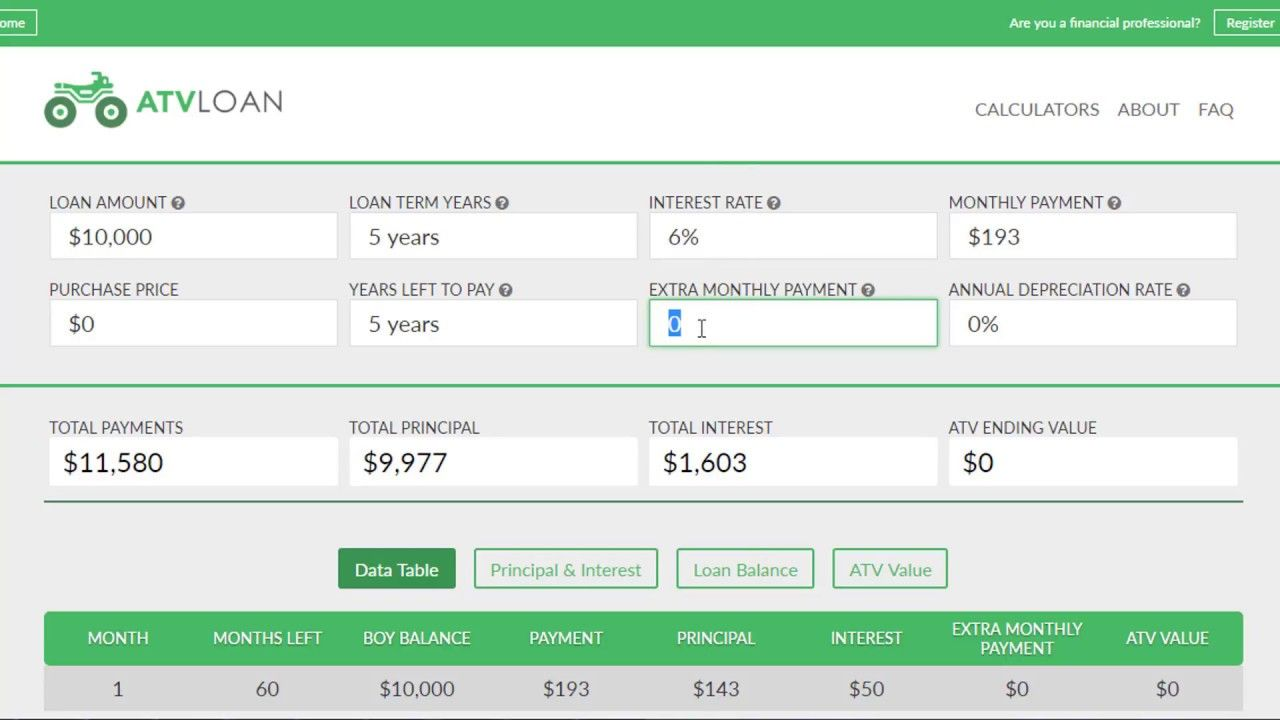 Atv Loan Calculator Atv Loan Payment Calculator How To Buy