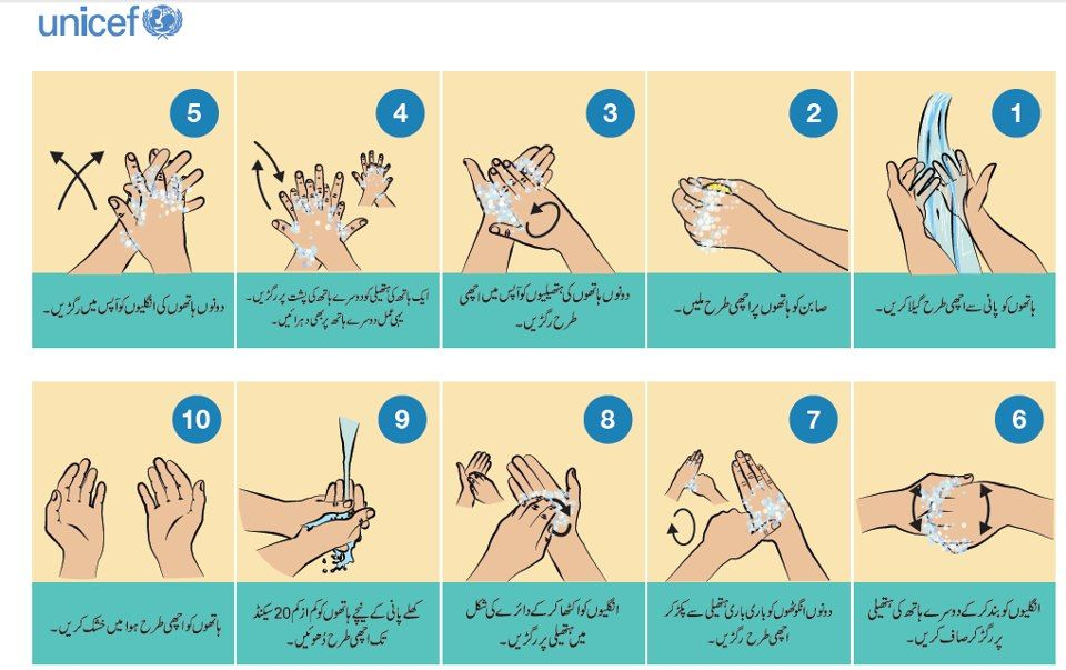 how to wash your hands instructions
