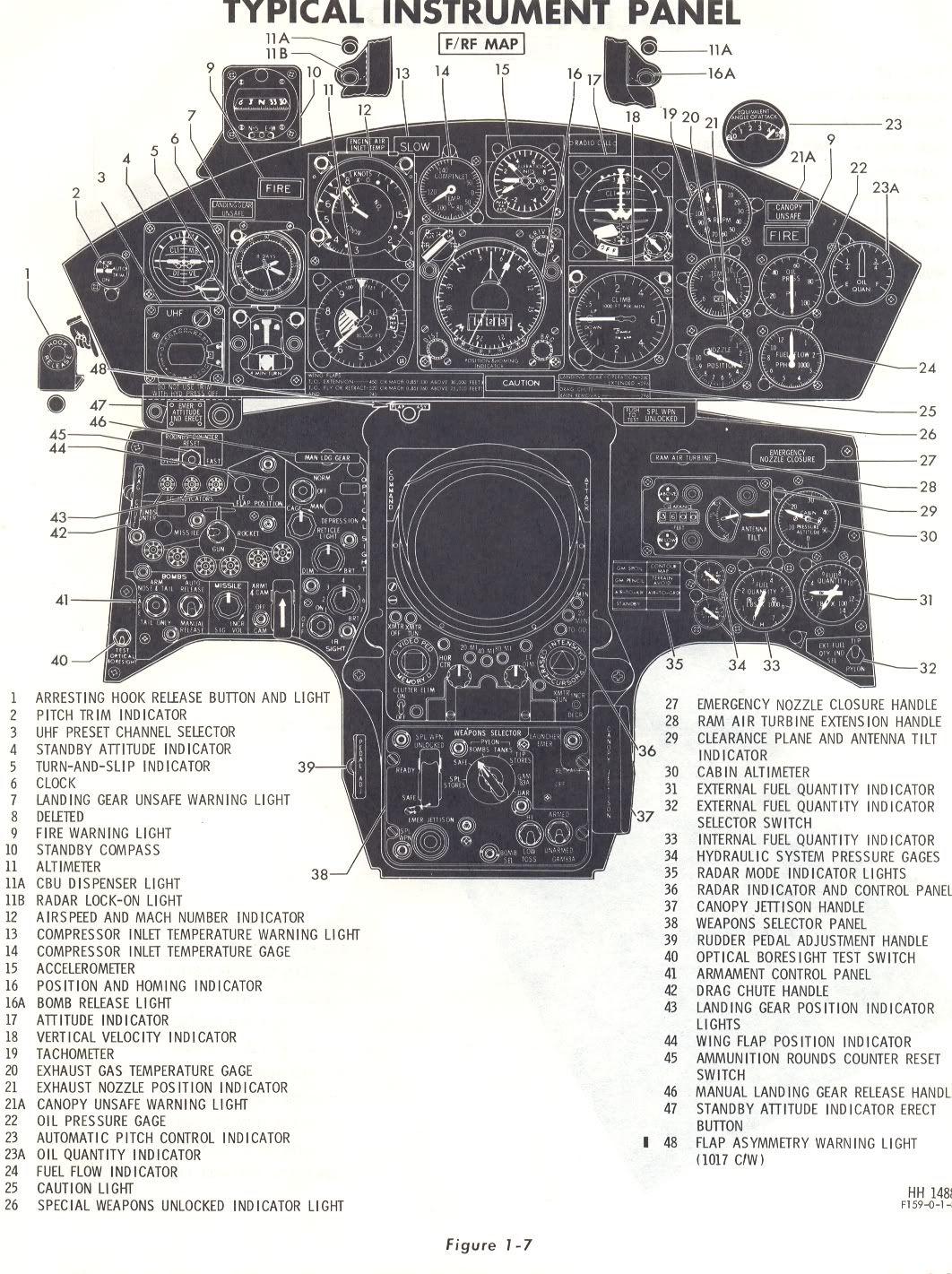 F-104G,   AMI    Pannello centrale