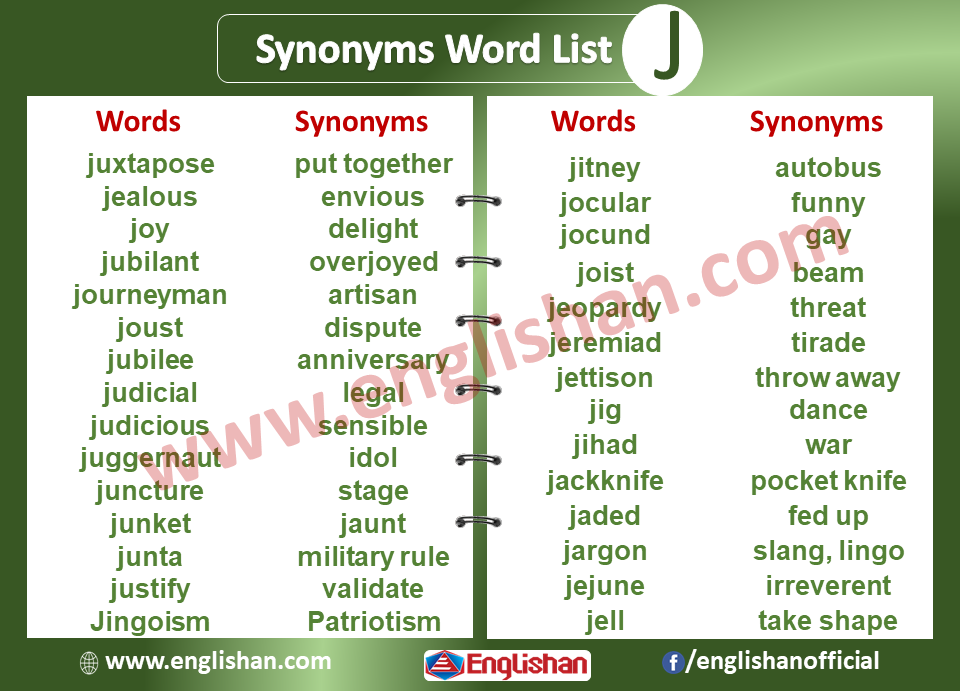 Synonyms Word List J Synonyms List A To Z With Examples And Pdf Word List English Writing Skills Synonym