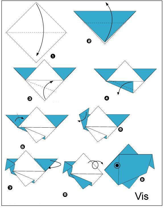 vis vouwen | begin | origami, origami fish, origami easy