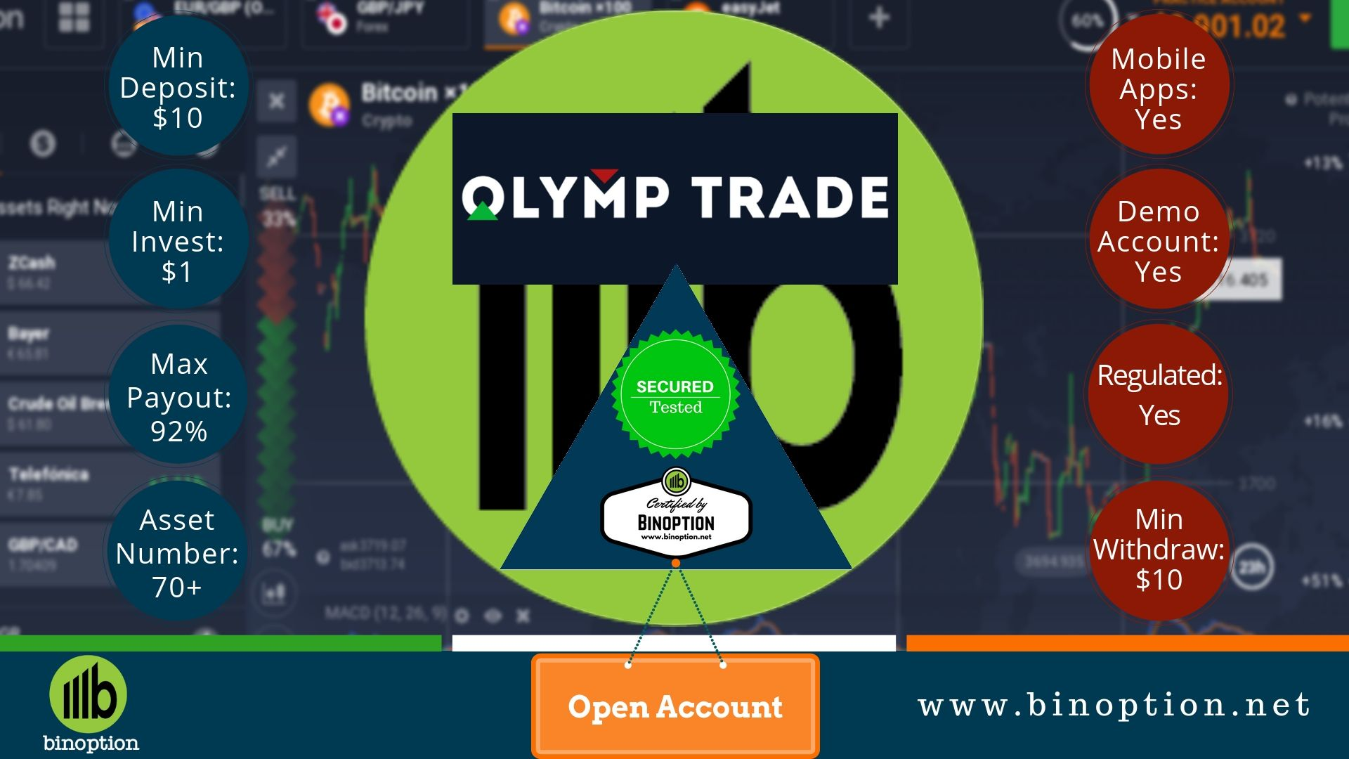 Olymp Trade Online Trading Trading Quotes Trading Strategies