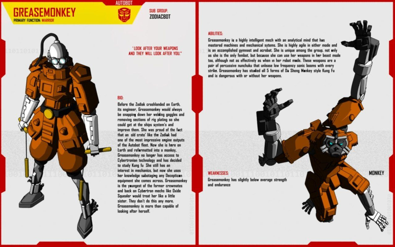 ZODIACBOT GREASEMONKEY by F-for-feasant-design.deviantart.com on @deviantART