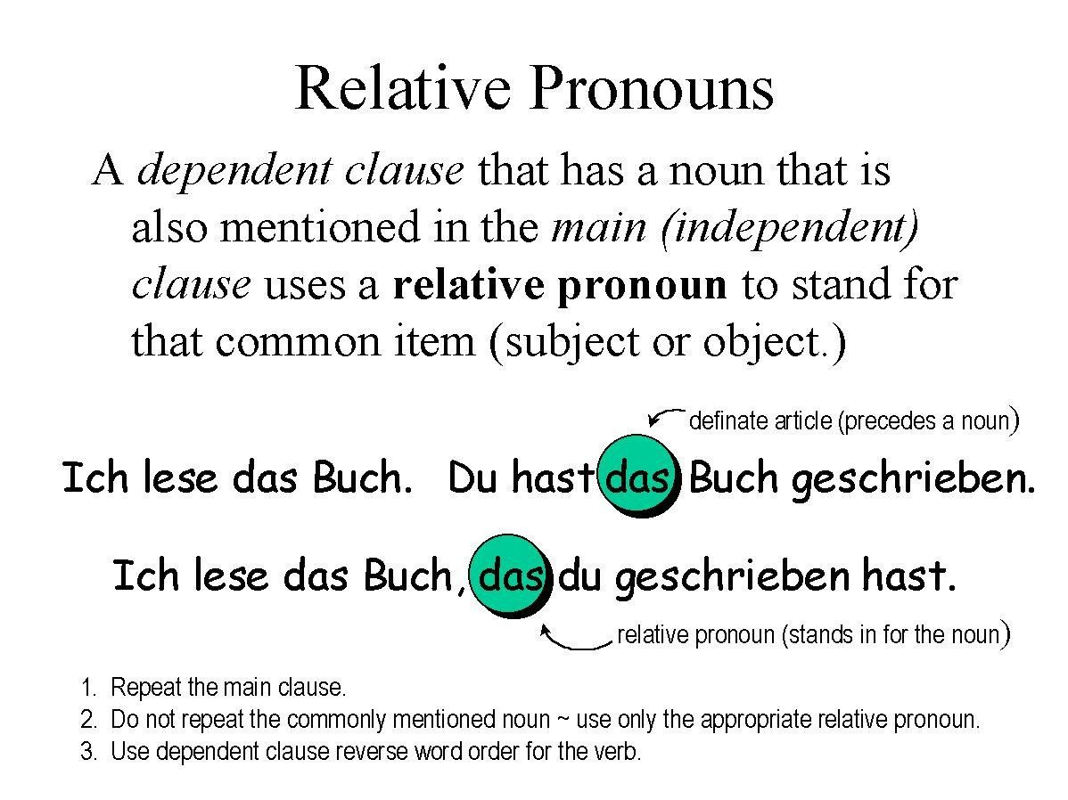 Relative Pronouns Worksheet Grade 4 German Relative Pronouns Worksheet In 2020 Relative Pronouns Subject And Predicate Worksheets Pronoun Worksheets