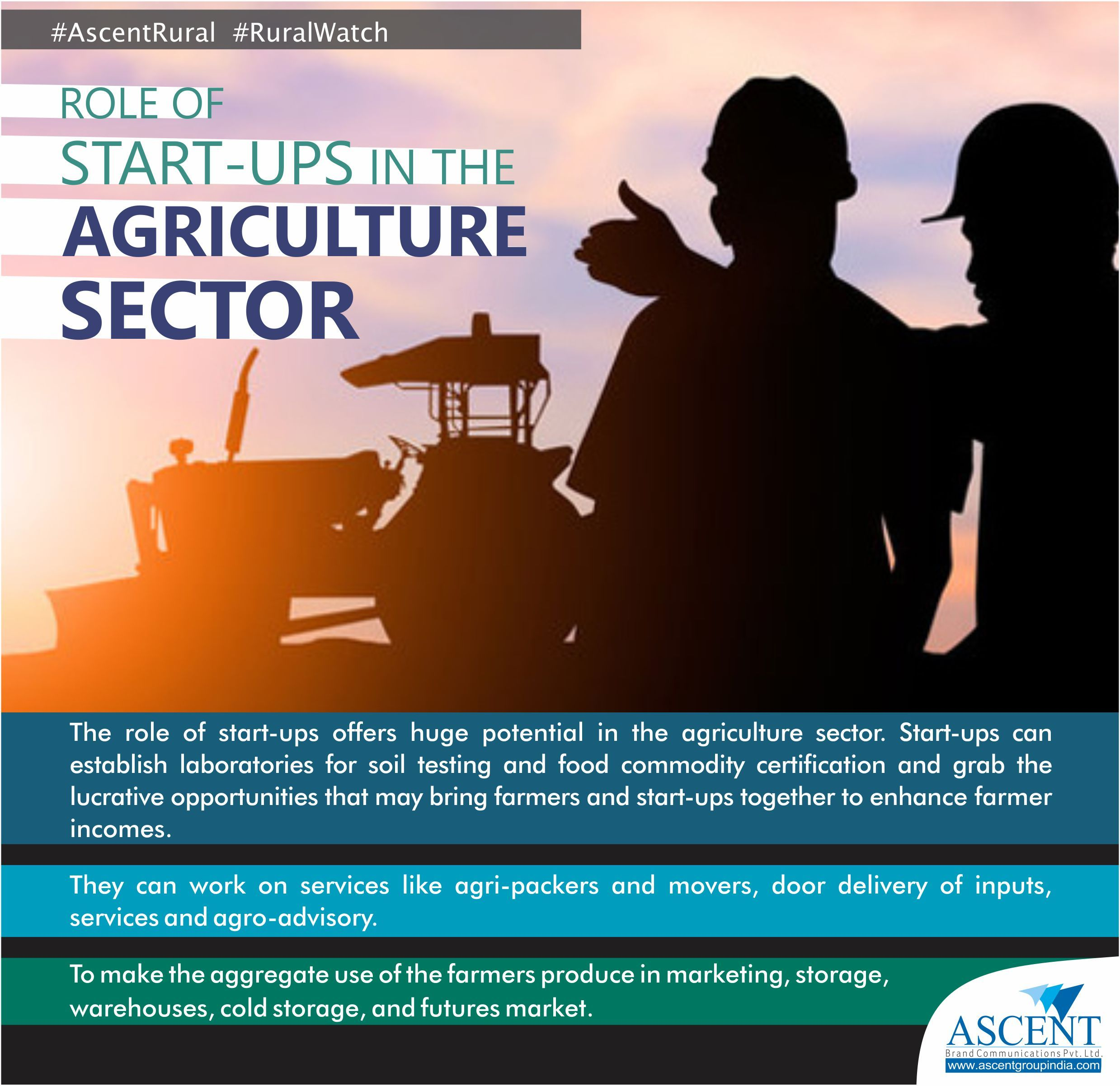 In The Current Scenario Of Indian Agriculture Where Much Of Activities Are Happening At Govt And Private Levels
