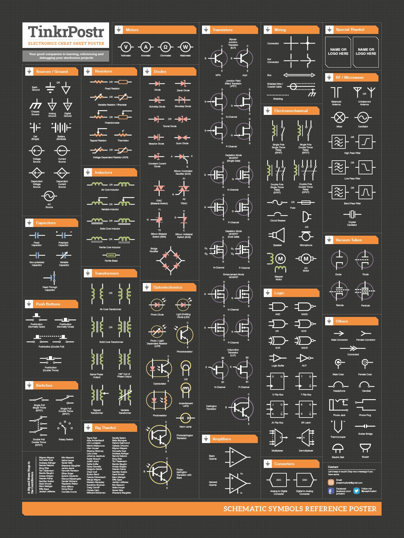 TinkrPostr: Basic Electronics Reference Posters   Indiegogo ...