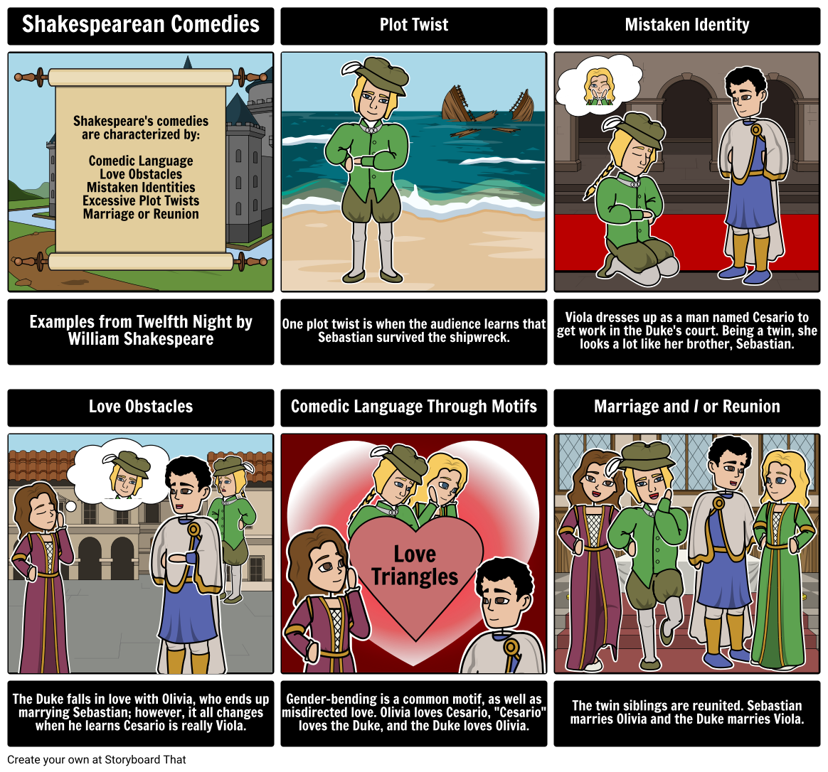 storyboards of twelfth night by shakespeare twelfth night storyboards of twelfth night by shakespeare
