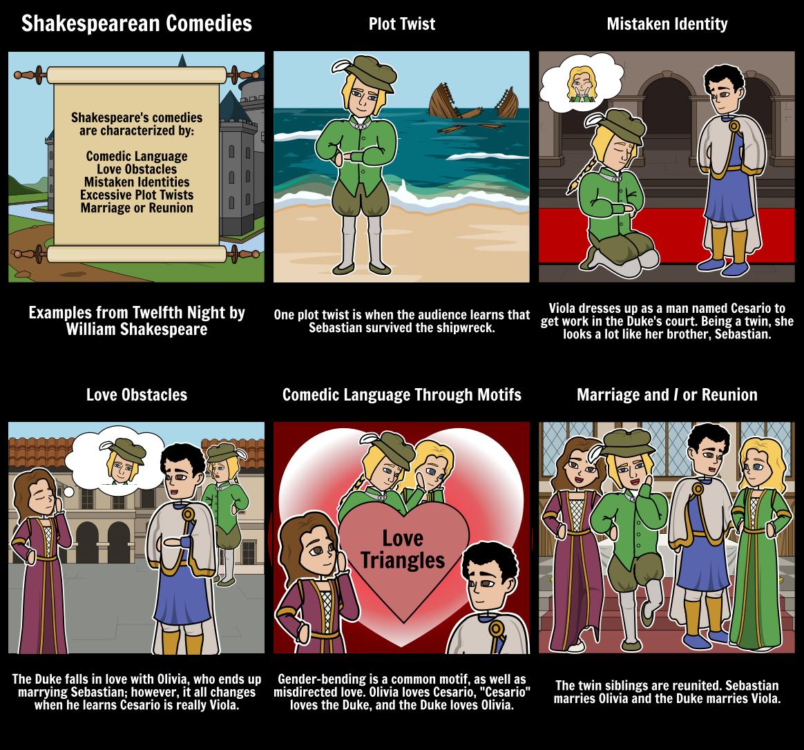 Night Plot Diagram Ryobi Tiller Fuel Line Storyboards Of Twelfth By Shakespeare Teachy