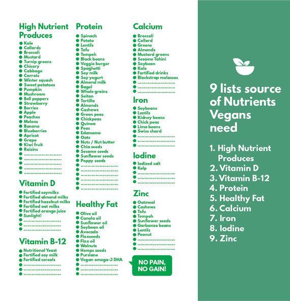 Weekly Meal Planner Vegan Diet and Grocery List por GetWellPlan