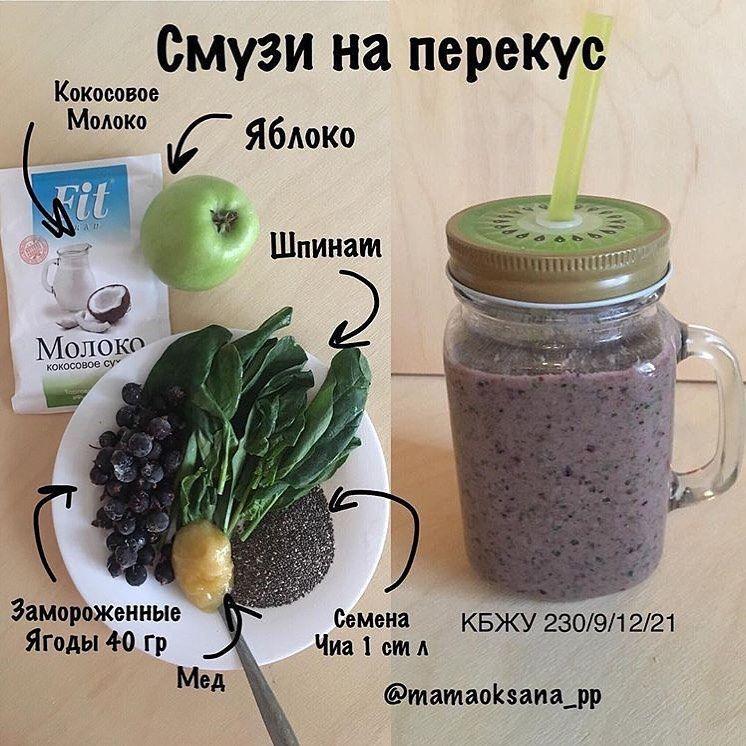Рецепты похудения в картинках