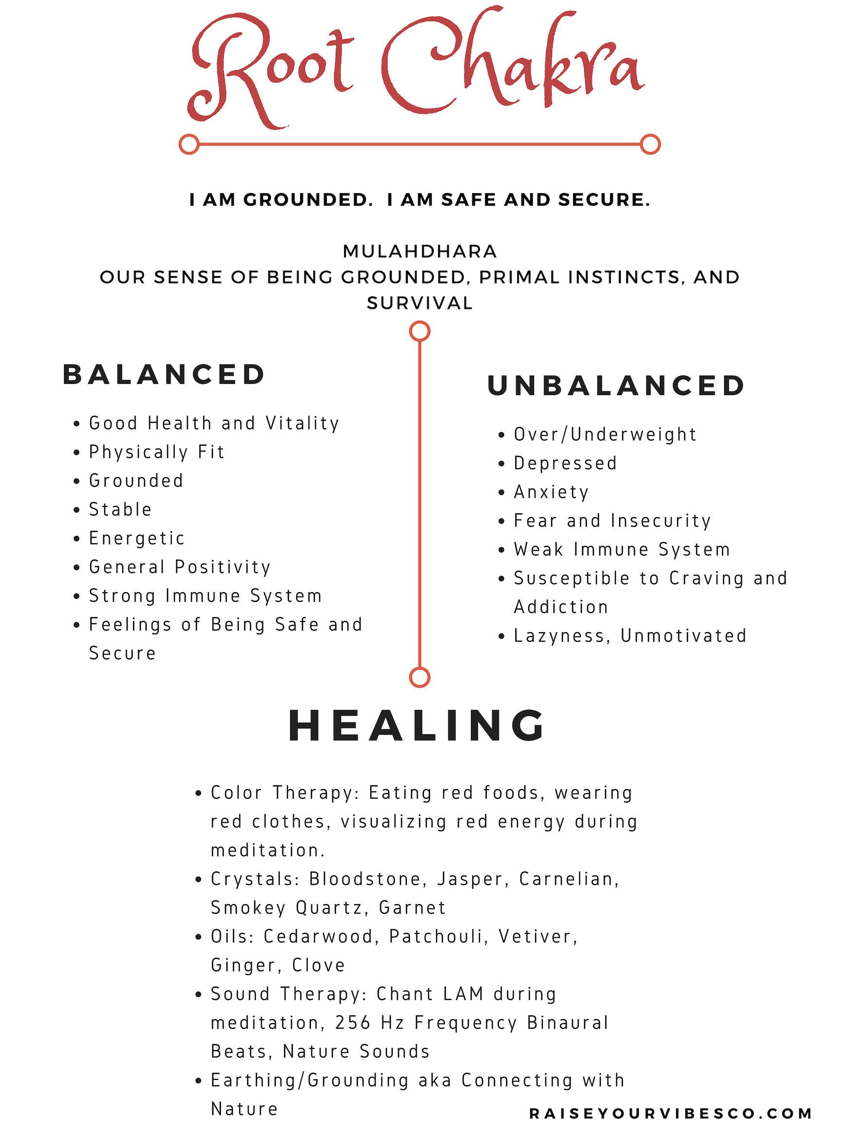 Root Chakra Healing Amp Self Care