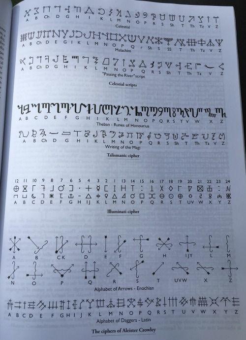 Pin On Russkij Yazyk