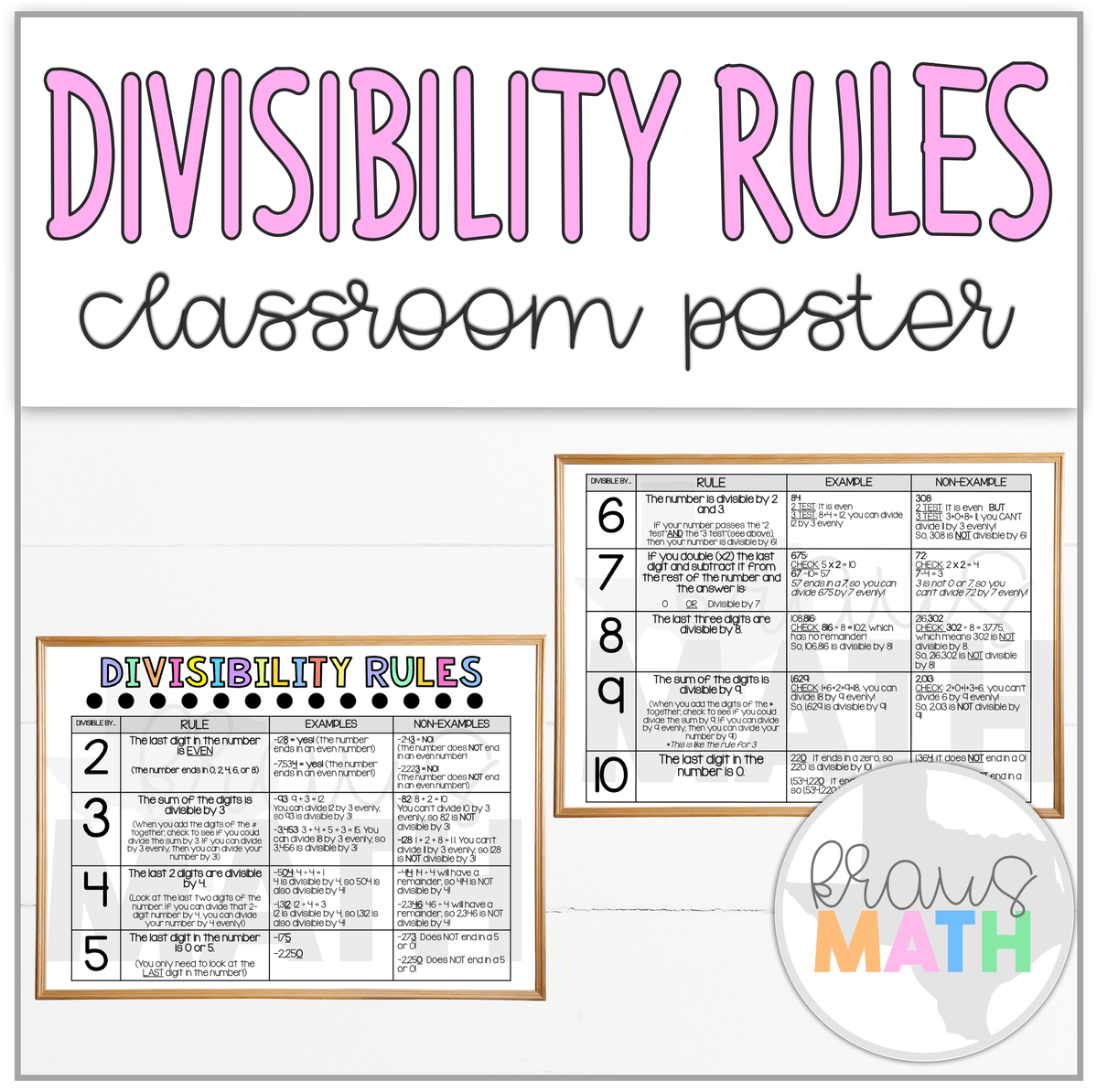 Divisibility Rules Reference Sheet Amp Poster