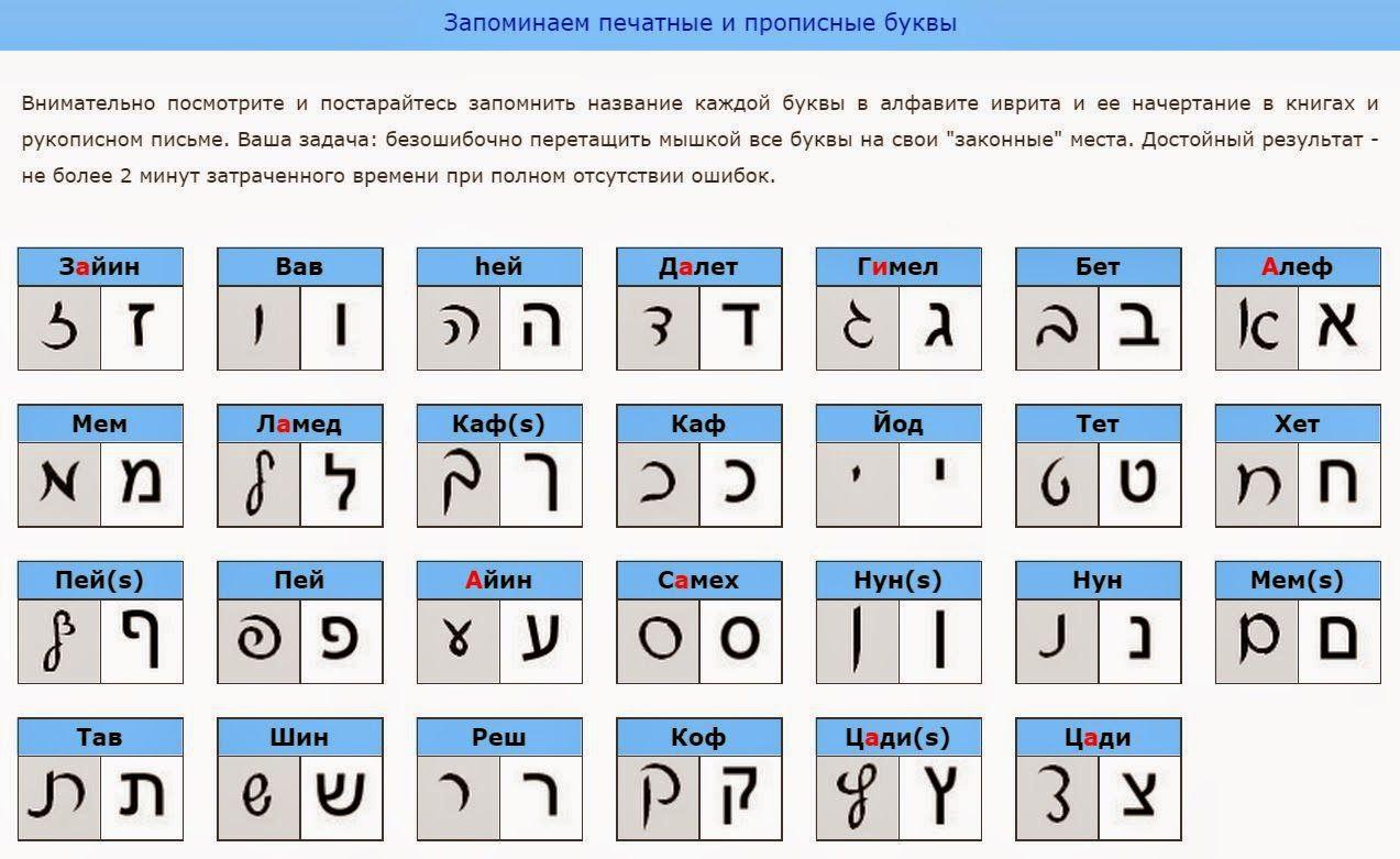 еврейский алфавит картинки