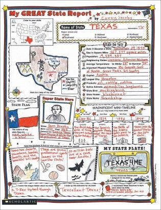 Instant Personal Poster Sets My Great State Report CC Intro