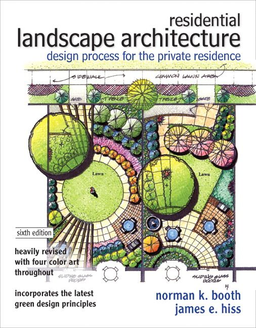 residential landscape architecture ~ with optimal health often