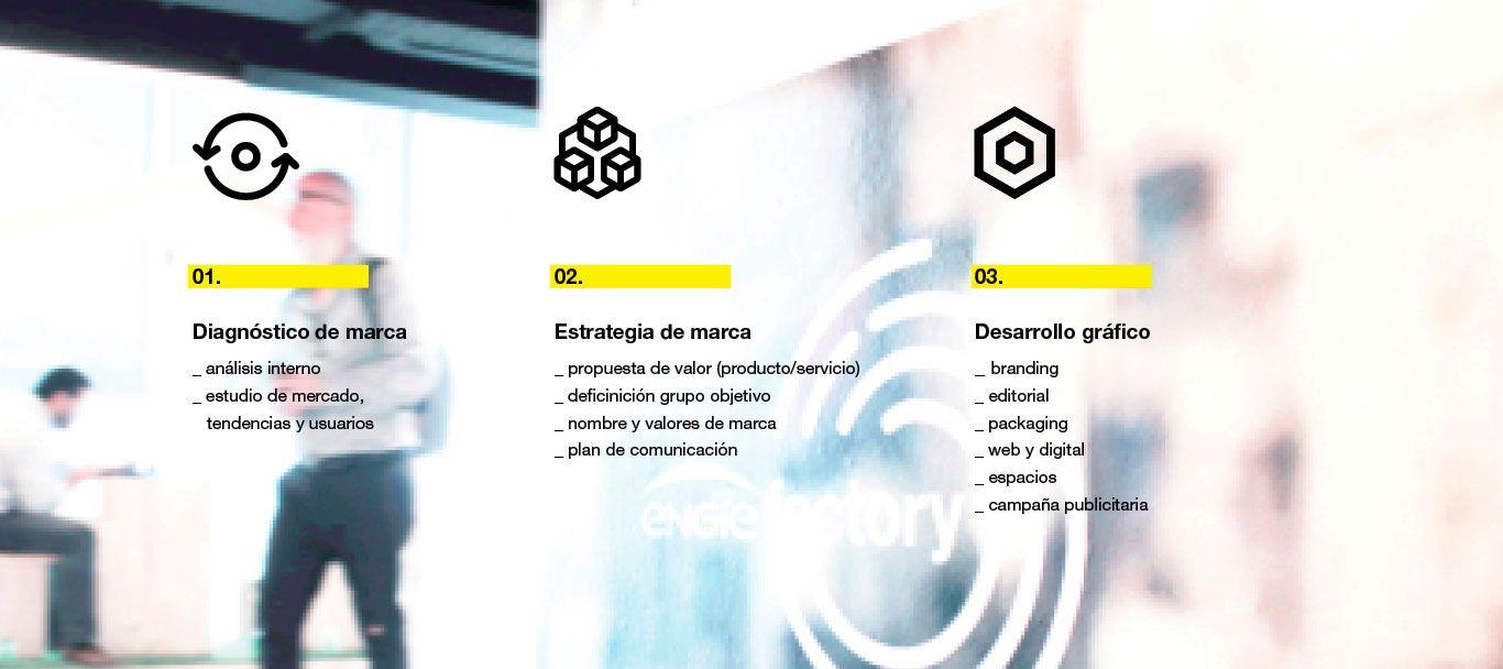 Proyecto - Dioslascria   Estudio de Diseño en Santiago
