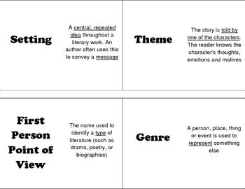 Elements Of Fiction Activity Group Of Students Literary Work Elements Of Fiction