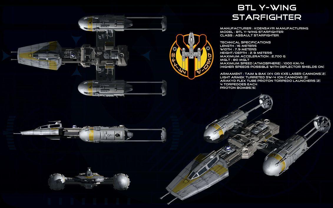 y-wing ortho (updated) by unusualsuspex on deviantart | star wars, Wiring schematic