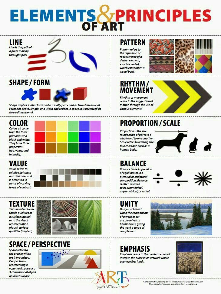 Elements And Principles Of Art Worksheet : Elements principles of art design basics pinterest