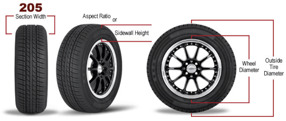 How To Read A Tire Size >> How To Read A Tire Tyre Shop Car