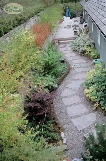 Landscape Design And Landscape Maintenance
