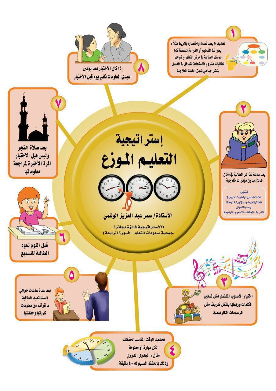 Pin By Bayan On استراتيجيات التعلم Learning Arabic Teacher Stickers Learn Arabic Language