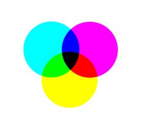 Farben In Der Werbung Farben Farbkreis Farben Lehre