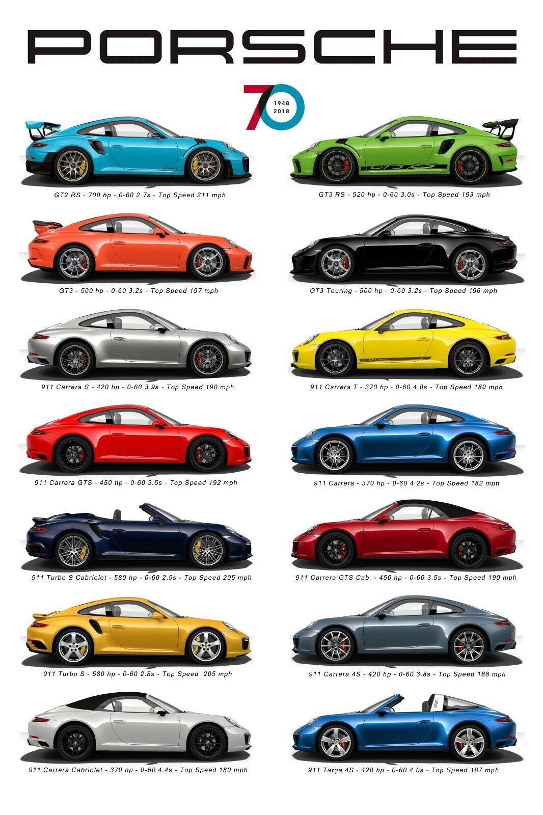 Porsche 911 70th Anniversary Poster 911 991 2 Models Porsche 911 Porsche Porsche Sports Car