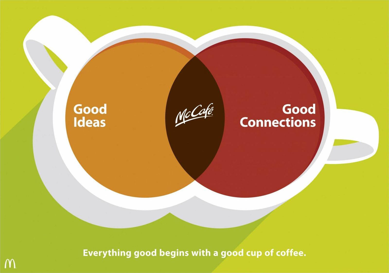 Mcdonald S Mccafe Best Ads Ad Of The World Print Ads