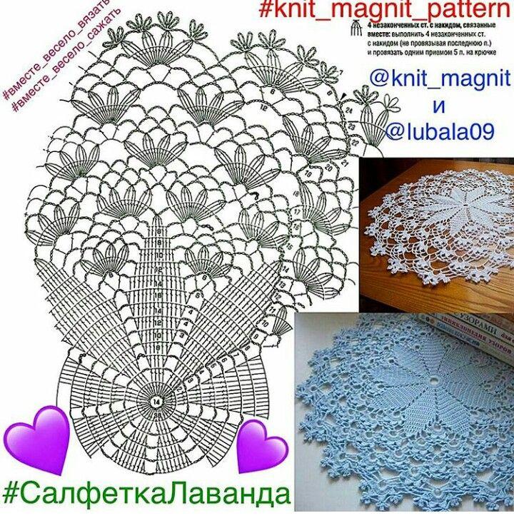 Pin von Natty C auf Crochet | Pinterest | Deckchen, Häkeldeckchen ...