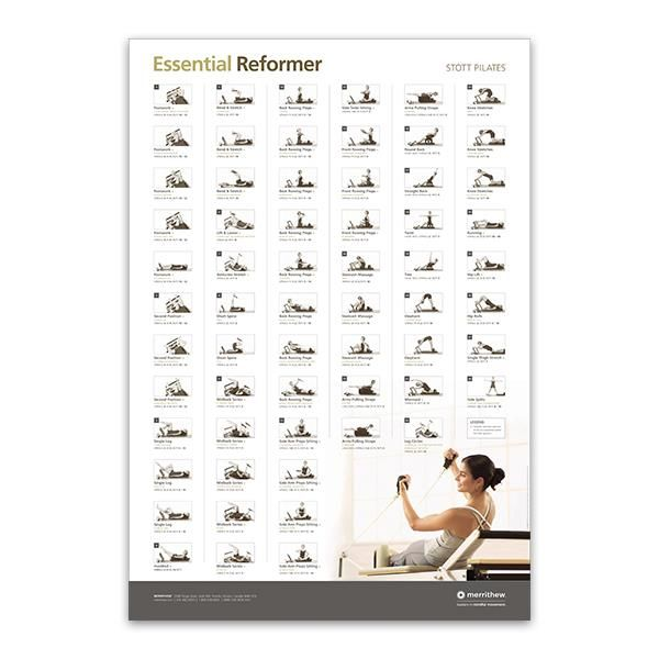 Wall chart essential reformer also pain relief pinterest pilates rh