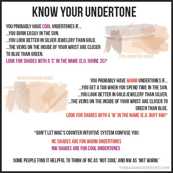 how to find out your skin undertone.. A go to guide for ...