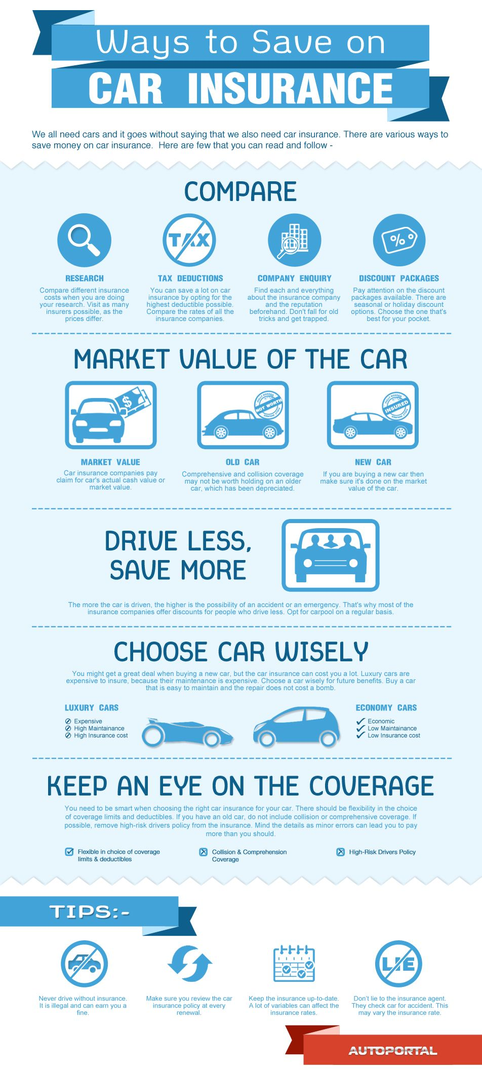 Pin By Autoportal India On Auto Infographics Car Insurance Car