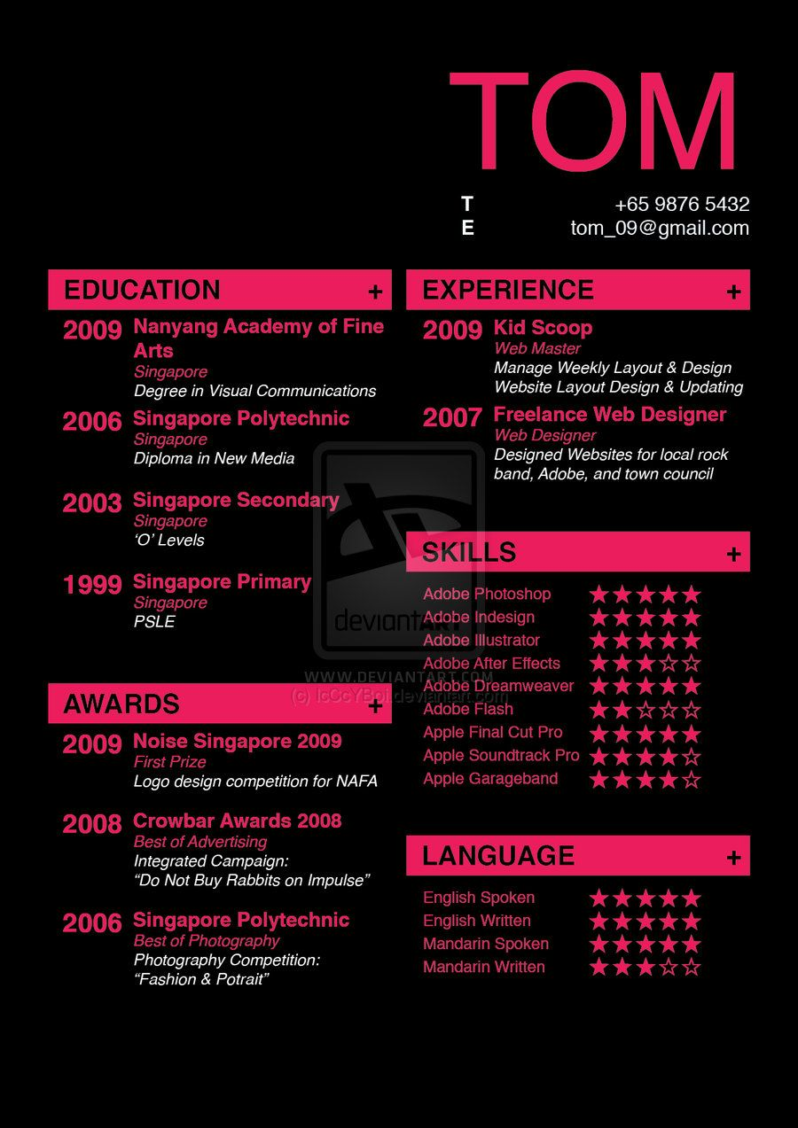 best images about infographic resume examples 17 best images about infographic resume examples cool resumes behance and my resume