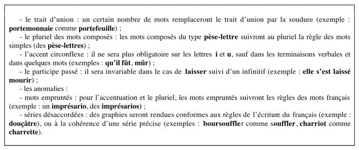Le Guide Complet De La Nouvelle Orthographe Unas Francesas