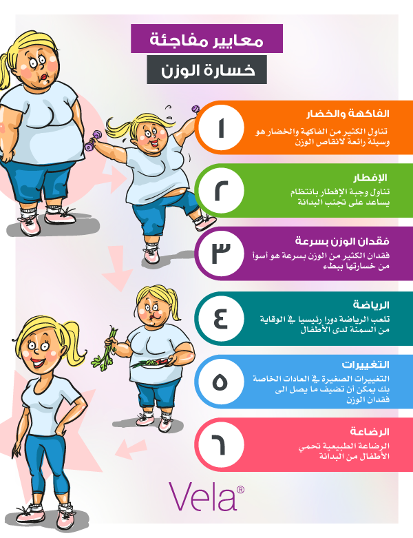 Pin On Weight Loss And Fitness Infographics