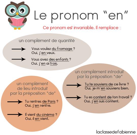 blog pour les apprenants de fran u00e7ais langue  u00e9trang u00e8re  fle  et pour les professeurs de fle de